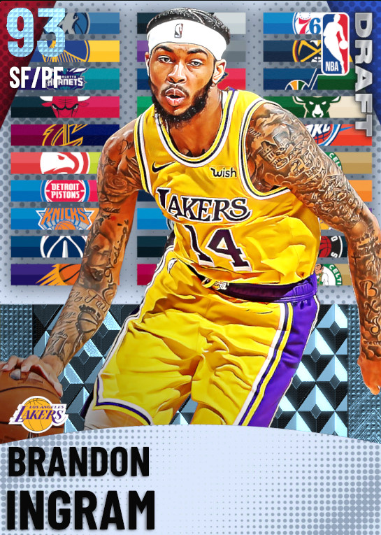 Brandon Ingram | Lonzo Ball