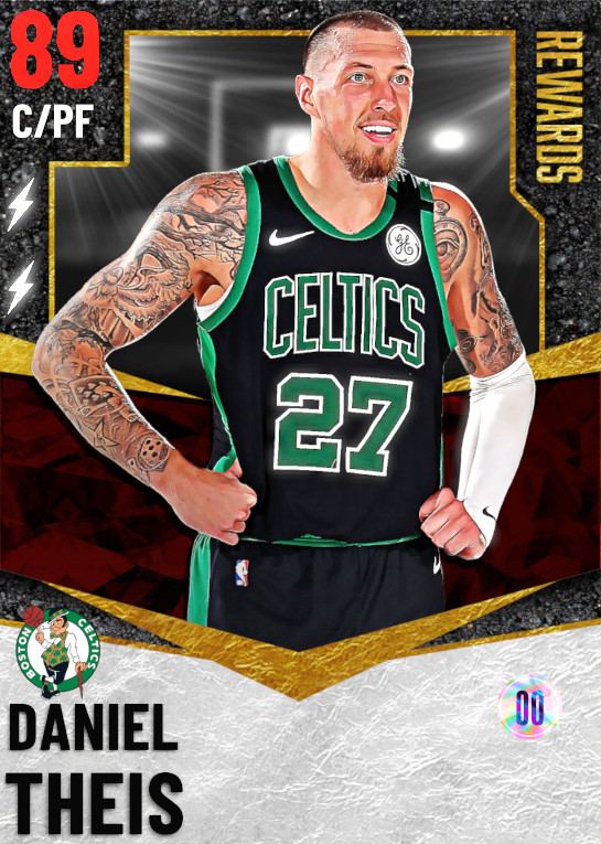 undefined Daniel Theis | undefined