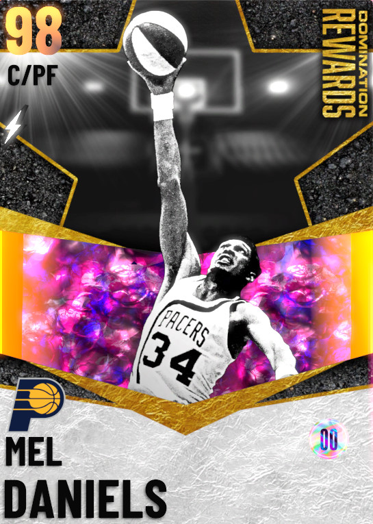 undefined Mel Daniels | undefined